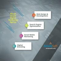 Digital Marketing Agency in Kochi  SEO